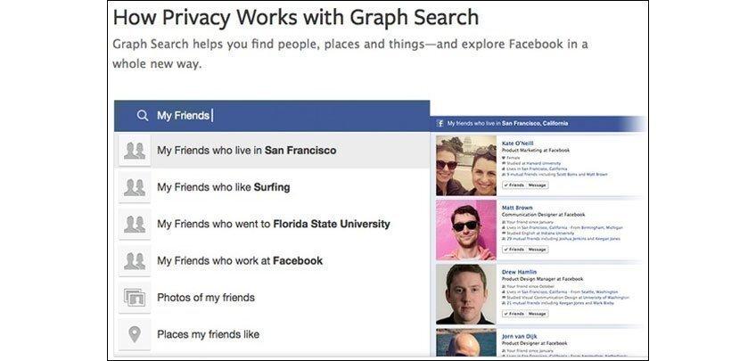 Graph Search Privacy